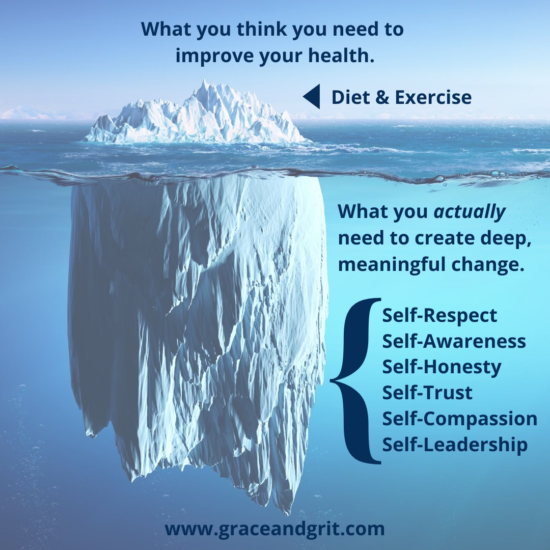 Diet and exercise are just two parts of the health equation.