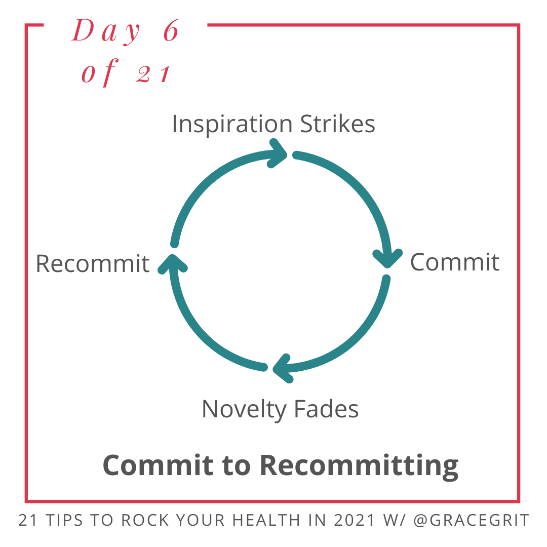 Commit to Recommitting